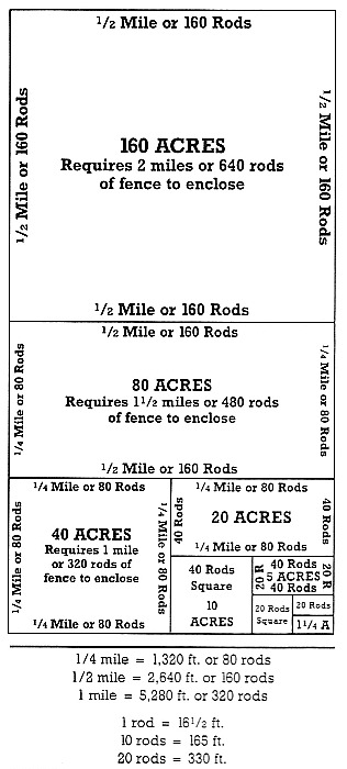 A reference for calculating the materials needed for a welded wire a reference for calculating the materials needed for a welded wire fence project greentooth Images