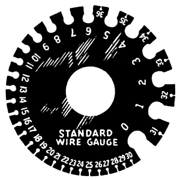 Stubs Wire Gauge for welded wire fencing source wikipedia